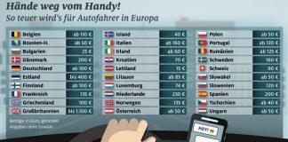 Schweden führt Handyverbot am Steuer ab 1. Februar ein