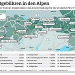 Mautgebühren in den Alpen