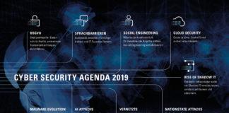 Das sind die Cyber-Security-Trends 2019