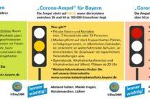 """Corona-Ampel"" für Bayern"