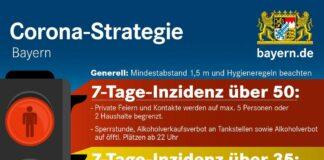 Coronavirus-Pandemie: Das sind die neue Regeln nach der Kabinettssitzung