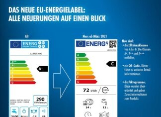 Das neue Energielabel