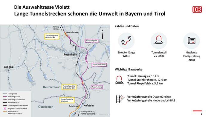 Brenner-Nordzulauf: Bester Streckenverlauf für neue Bahnlinie steht fest