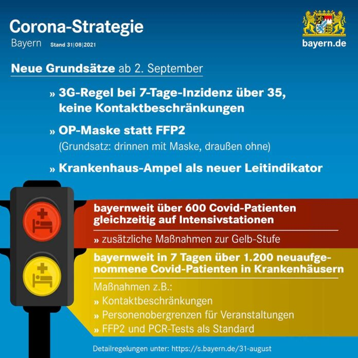 Corona-Pandemie: Neue Regeln in Bayern ab 2. September 2021