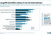 Angriffsziel deutsche Wirtschaft: mehr als 220 Milliarden Euro Schaden pro Jahr